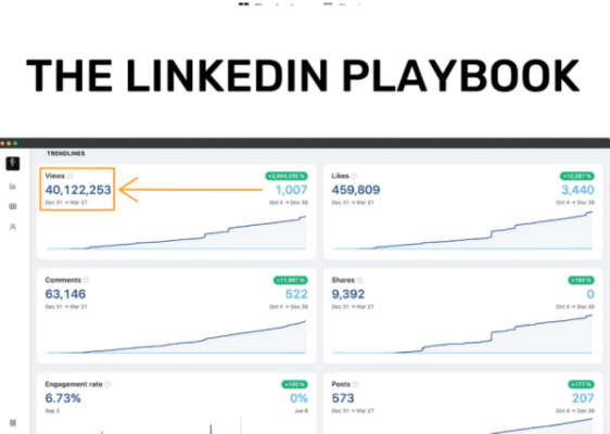 Justin Welsh – The LinkedIn Playbook – From 0 to 80k+ Followers