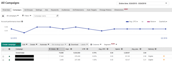 Kody Karppinen – Bing Ads Training Update 1