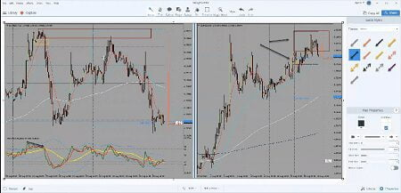 NALDO's Trading Course Download