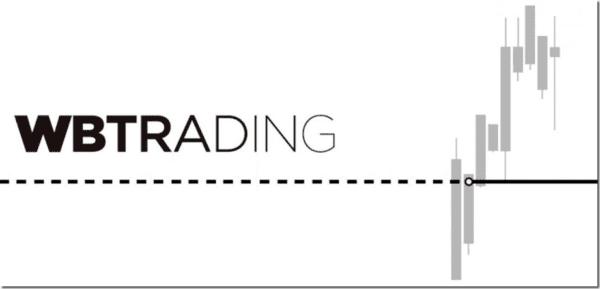 WBTrading – Price Reversion, Session Momentum & Higher-Timeframe Bias-Bar Strategies Download